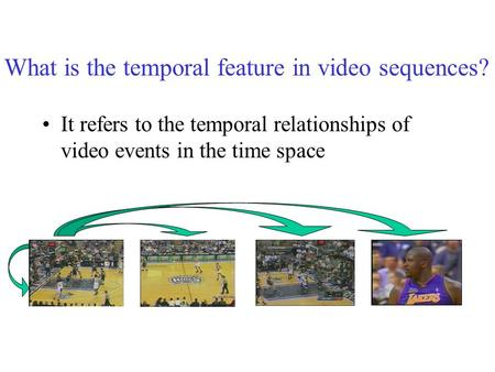 What is the temporal feature in video sequences?