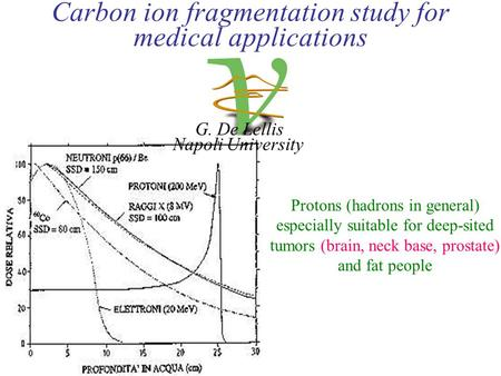 Carbon ion fragmentation study for medical applications Protons (hadrons in general) especially suitable for deep-sited tumors (brain, neck base, prostate)