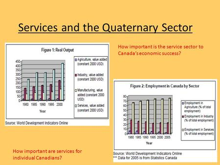 Services and the Quaternary Sector