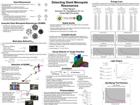 Detecting Giant Monopole Resonances Peter Nguyen Advisors: Dr. Youngblood, Dr. Lui Texas A&M University Energy Loss Identifying The Particles Discovered.