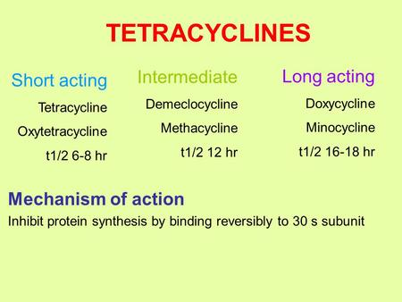 TETRACYCLINES Mechanism of action Inhibit protein synthesis by binding reversibly to 30 s subunit Short acting Tetracycline Oxytetracycline t1/2 6-8 hr.