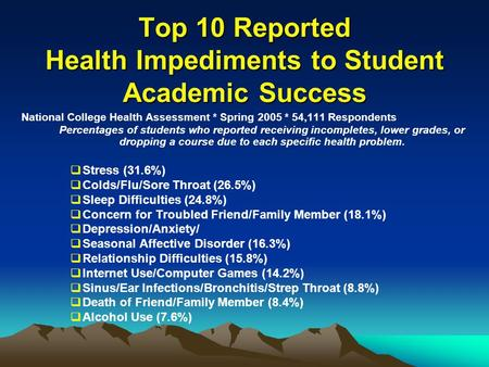 Top 10 Reported Health Impediments to Student Academic Success National College Health Assessment * Spring 2005 * 54,111 Respondents Percentages of students.