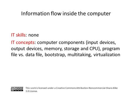 Information flow inside the computer IT skills: none IT concepts: computer components (input devices, output devices, memory, storage and CPU), program.