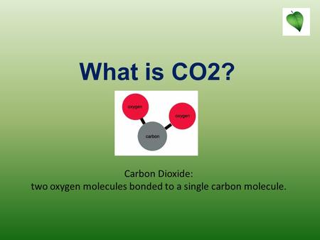 What is CO2? Carbon Dioxide: two oxygen molecules bonded to a single carbon molecule.