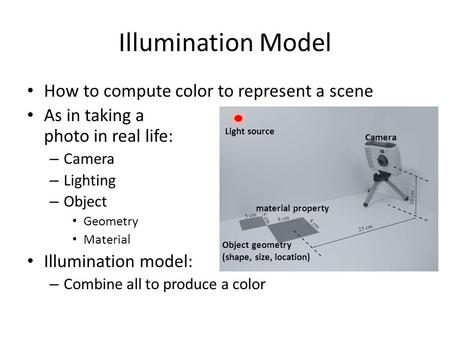 Illumination Model How to compute color to represent a scene As in taking a photo in real life: – Camera – Lighting – Object Geometry Material Illumination.