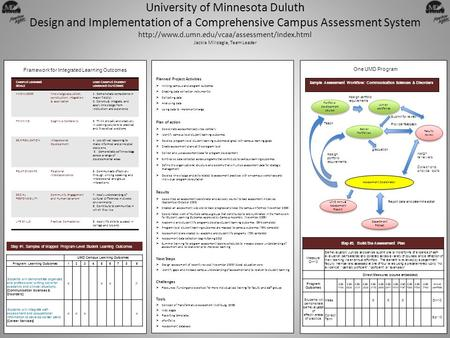 University of Minnesota Duluth Design and Implementation of a Comprehensive Campus Assessment System  Jackie.