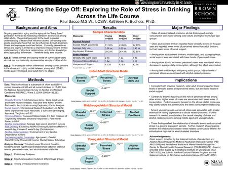 Taking the Edge Off: Exploring the Role of Stress in Drinking Across the Life Course Background and Aims Major Findings Methods Results Implications Paul.