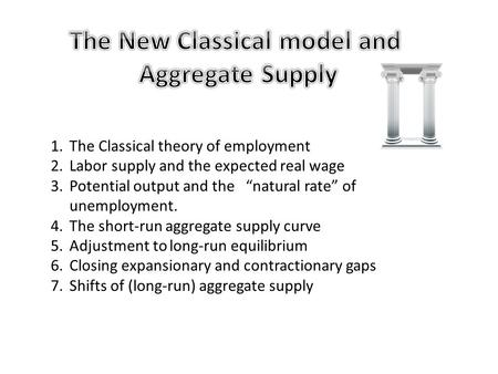 The New Classical model and Aggregate Supply