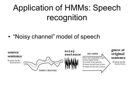 "Application of HMMs: Speech recognition ""Noisy channel"" model of speech."