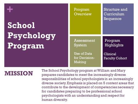 + School Psychology Program MISSION Program Overview Structure and Curriculum Sequence Program Highlights Clinical Faculty Cohort Assessment System Use.