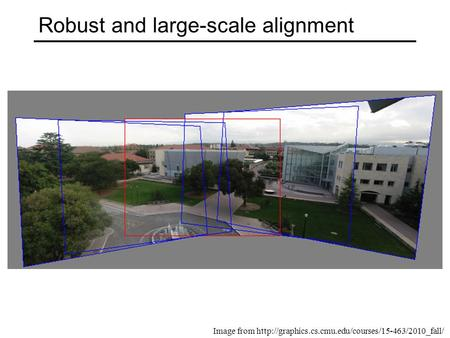 Robust and large-scale alignment Image from