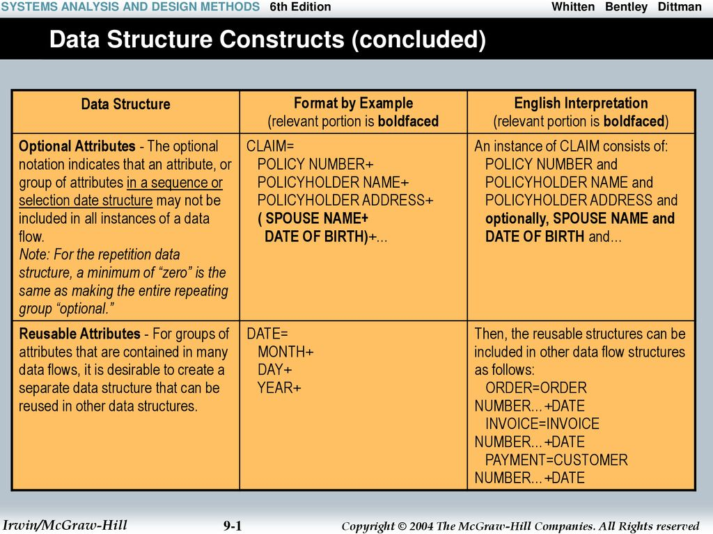 Data Structure Constructs Concluded Ppt Download