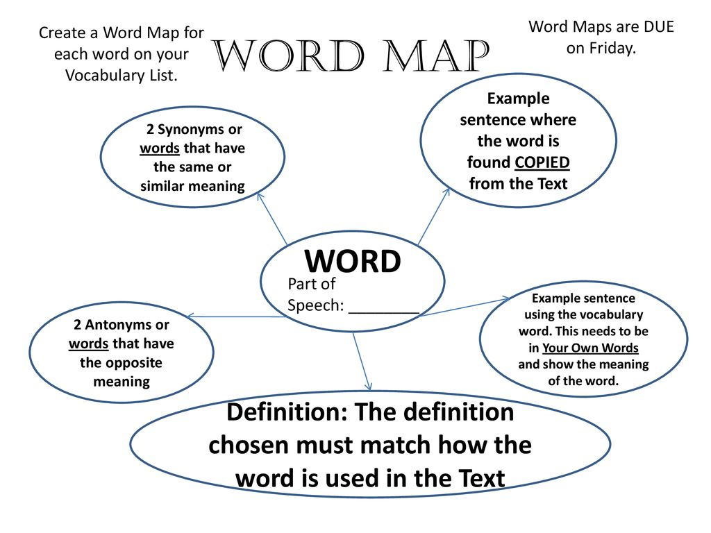 Word Map Word Maps are DUE on Friday.   ppt download