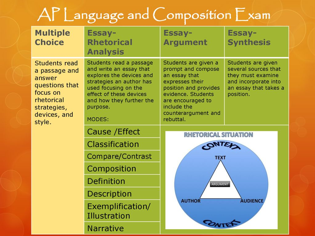 Ap english language and composition compare and contrast essay media coursework brief