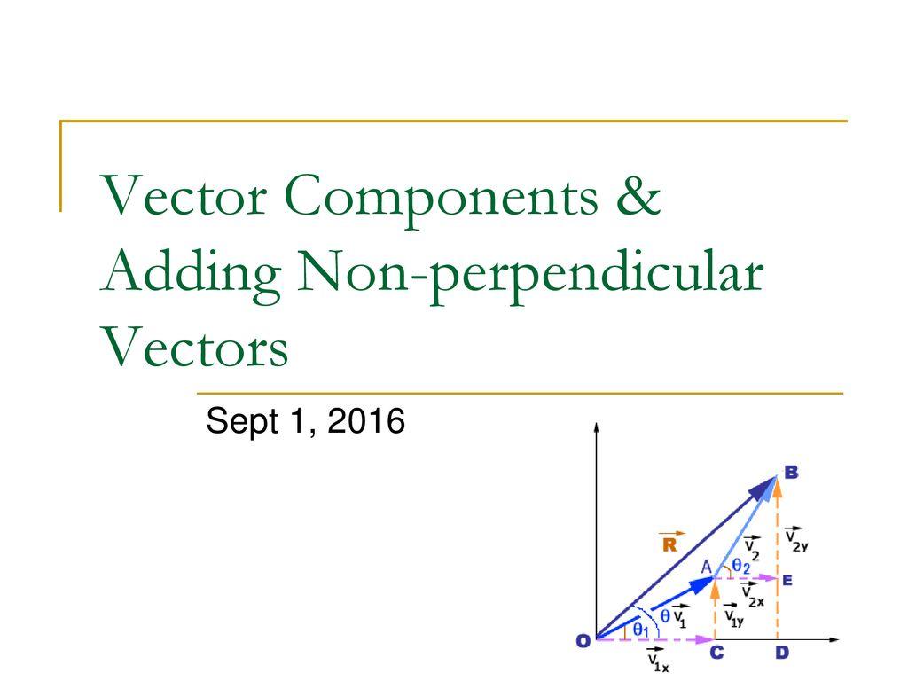 Vector Components Adding Non Perpendicular Vectors Ppt Download Adding non perpendicular vectors