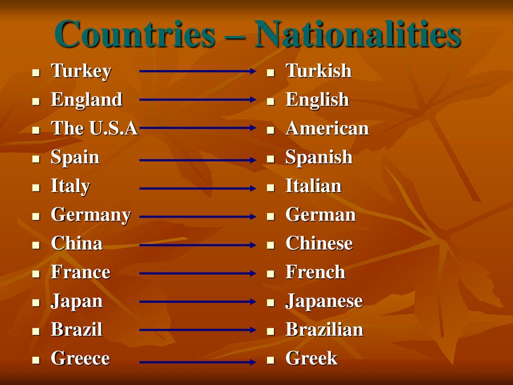 Countries – Nationalities   ppt download
