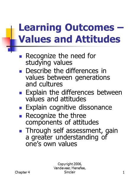 Chapter 4 Copyright 2006, Vandeveer, Menefee, Sinclair1 Learning Outcomes – Values and Attitudes Recognize the need for studying values Describe the differences.