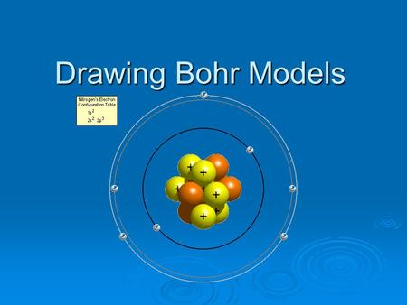 Drawing Bohr Models.