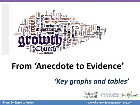 From 'Anecdote to Evidence' 'Key graphs and tables' From Evidence to Action www.fromevidencetoaction.org.uk.