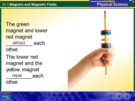 21.1 Magnets and Magnetic Fields The green magnet and lower red magnet _________ each other. The lower red magnet and the yellow magnet _________each other.