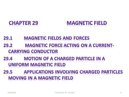 Chapter 29 Magnetic Field