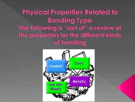  atoms joined by strong covalent bonds  insoluble in all solvents (polar or non-polar)  high mp and bp  e- firmly held in place therefore no conductivity.