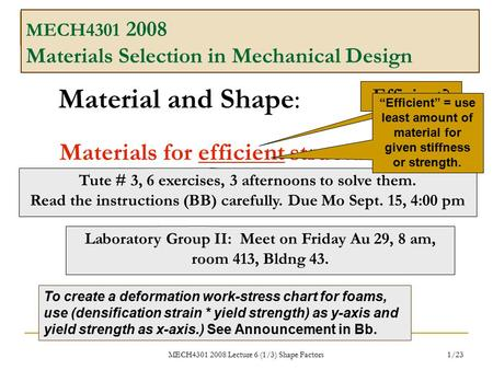 MECH4301 2008 Lecture 6 (1/3) Shape Factors 1/23 Material and Shape: Textbook Chapters 11 and 12 Lecture 6 (1/3) Efficient? Materials for efficient structures.
