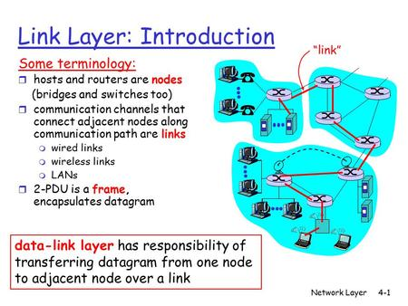 Network Layer4-1 Link Layer: Introduction Some terminology: r hosts and routers are nodes (bridges and switches too) r communication channels that connect.