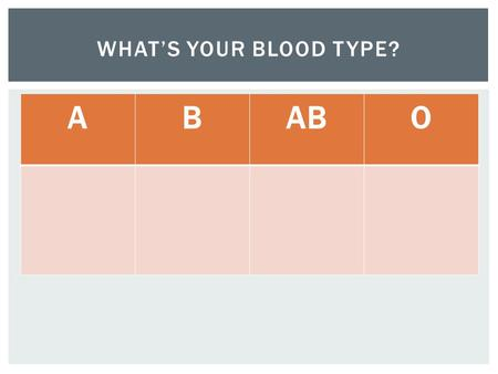 What's Your Blood Type? A B AB O.