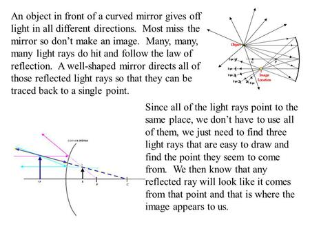 An object in front of a curved mirror gives off light in all different directions. Most miss the mirror so don't make an image. Many, many, many light.