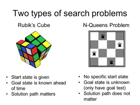 Two types of search problems