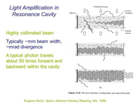 Eugene Hecht, Optics, Addison-Wesley, Reading, MA, 1998. Light Amplification in Resonance Cavity Highly collimated beam Typically ~mm beam width, ~mrad.