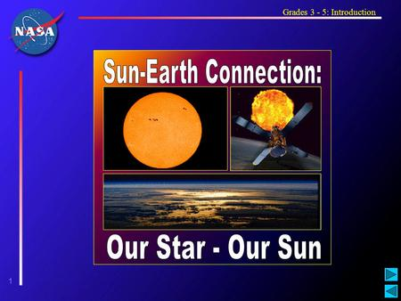 1 Grades 3 - 5: Introduction. 2 Better Observation Of The Sun And Earth Importance of Space Technology.