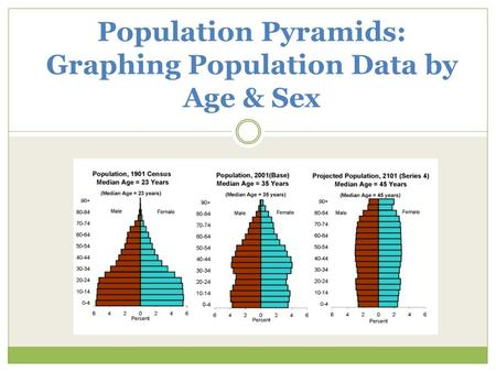 Population Pyramids: Graphing Population Data by Age & Sex