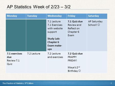 AP Statistics Week of 2/23 – 3/2
