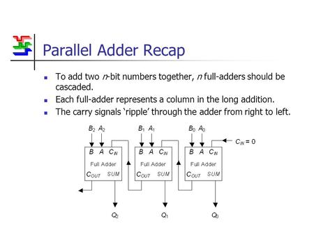 Parallel Adder Recap To add two n-bit numbers together, n full-adders should be cascaded. Each full-adder represents a column in the long addition. The.