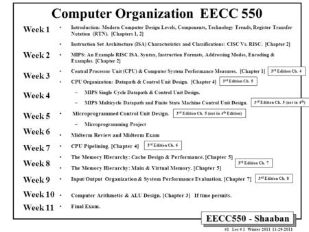 EECC550 - Shaaban #1 Lec # 1 Winter 2011 11-29-2011 Computer Organization EECC 550 Introduction: Modern Computer Design Levels, Components, Technology.