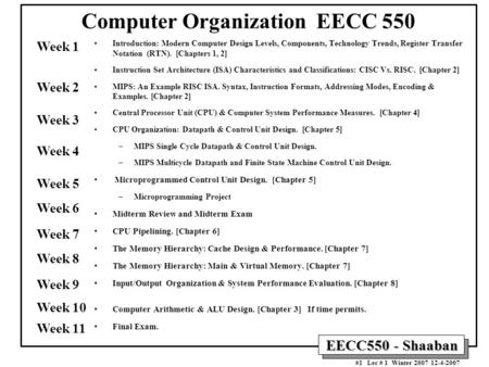 EECC550 - Shaaban #1 Lec # 1 Winter 2007 12-4-2007 Computer Organization EECC 550 Introduction: Modern Computer Design Levels, Components, Technology Trends,