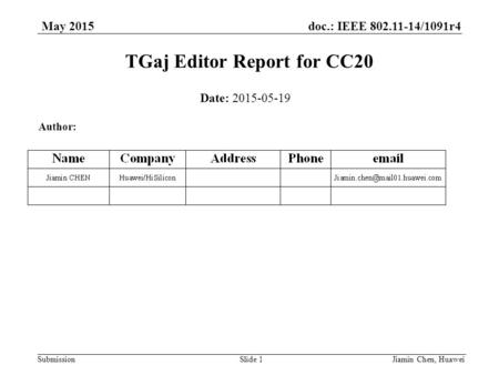 Doc.: IEEE 802.11-14/1091r4 Submission May 2015 TGaj Editor Report for CC20 Jiamin Chen, HuaweiSlide 1 Date: 2015-05-19 Author: