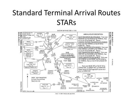 Standard Terminal Arrival Routes STARs