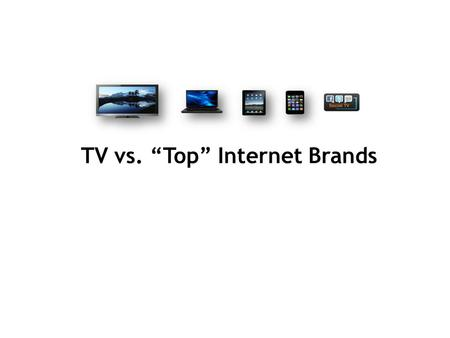 "TV vs. ""Top"" Internet Brands. Ad-Supported Television = 98 Hours a Month Source: Nielsen Npower Live+7 April 2015 P2+, Broadcast Television represents."