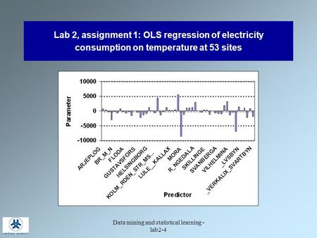 Data mining and statistical learning - lab2-4 Lab 2, assignment 1: OLS regression of electricity consumption on temperature at 53 sites.