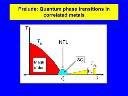 Prelude: Quantum phase transitions in correlated metals SC NFL.