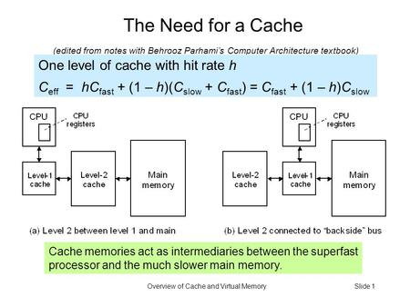 Overview of Cache and Virtual MemorySlide 1 The Need for a Cache (edited from notes with Behrooz Parhami's Computer Architecture textbook) Cache memories.