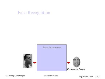 © 2003 by Davi GeigerComputer Vision September 2003 L1.1 Face Recognition Recognized Person Face Recognition.