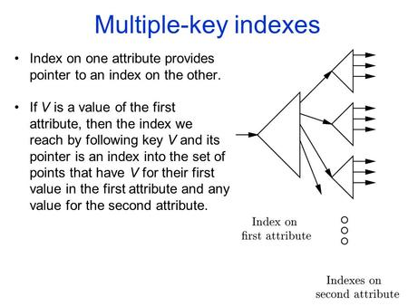 Multiple-key indexes Index on one attribute provides pointer to an index on the other. If V is a value of the first attribute, then the index we reach.