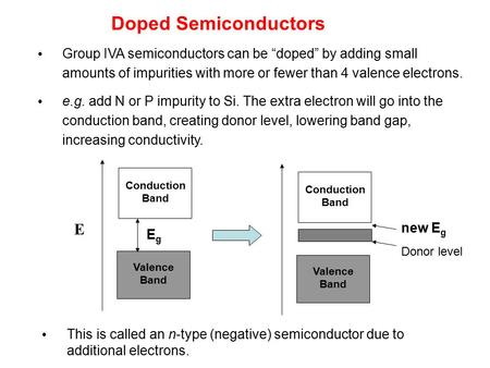 "Doped Semiconductors Group IVA semiconductors can be ""doped"" by adding small amounts of impurities with more or fewer than 4 valence electrons. e.g. add."