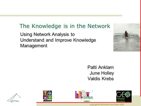 Copyright © hutchinson associates 2005 The Knowledge is in the Network Patti Anklam June Holley Valdis Krebs Using Network Analysis to Understand and Improve.