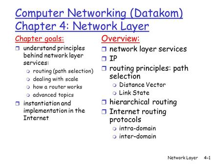 Network Layer4-1 Computer Networking (Datakom) Chapter 4: Network Layer Chapter goals: r understand principles behind network layer services: m routing.