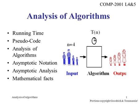 Analysis of Algorithms1 Running Time Pseudo-Code Analysis of Algorithms Asymptotic Notation Asymptotic Analysis Mathematical facts COMP-2001 L4&5 Portions.